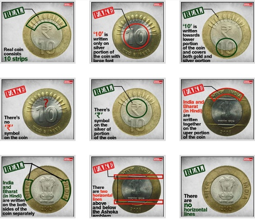 All Rupee 10 coins in circulation are original